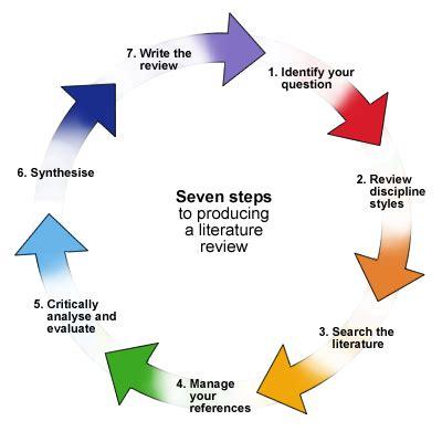 Sample essay about nursing process